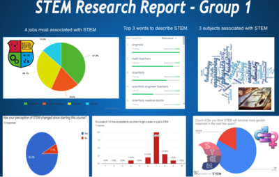 J&J Thurs Grp1 Research