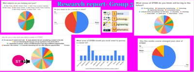 J&J Thurs Grp5 Research